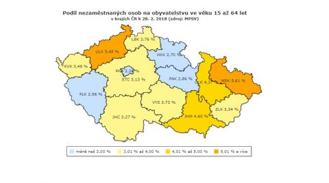 Unemployment rate in the Czech Republic continues to drop